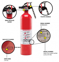 Recall: Fire Extinguishers with Plastic Handles