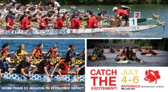 2014 National Dragon Boat Championships