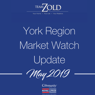May 2019 Market Watch