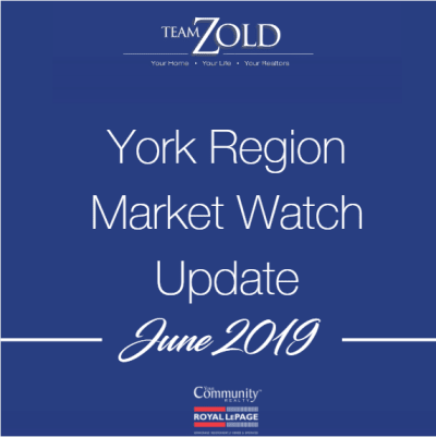 June 2019 Market Watch