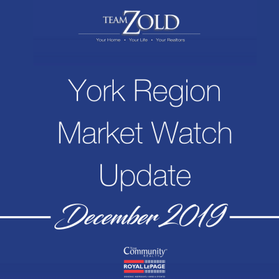 December 2019 Market Watch