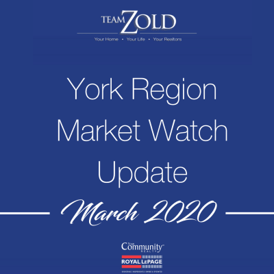 March 2020 Market Watch