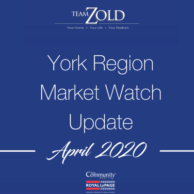 April 2020 Market Watch