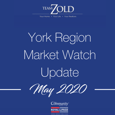May 2020 Market Watch