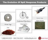 Oil-Fuel-Chemical Spill Response Product Evolution