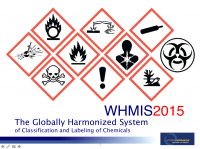 YOUR WHMIS 2015 BRIEFING