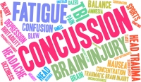 Ski Injury Spotlight: Head Injuries / Concussion