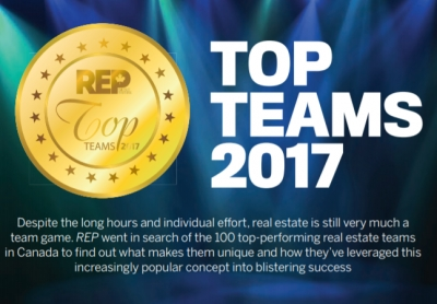 Team Zold named among Canada's top real estate teams