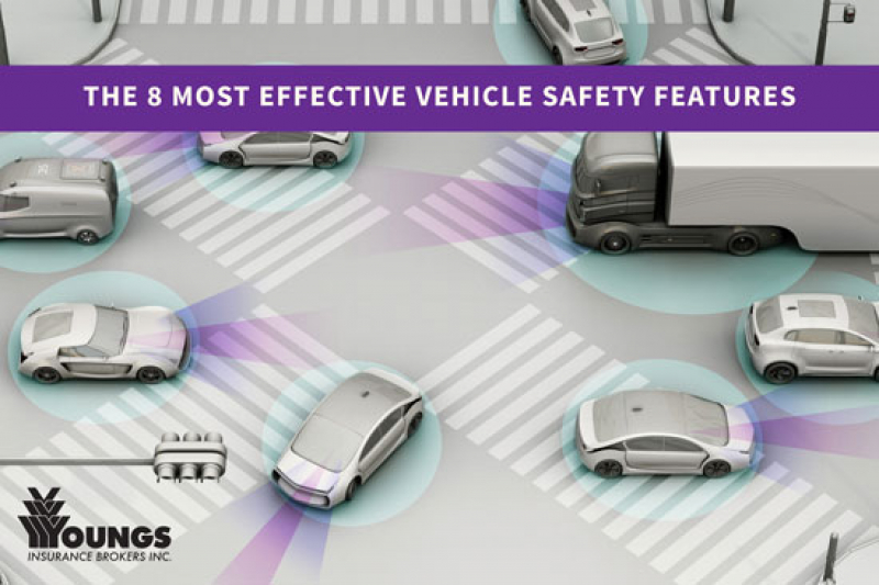 The 8 Most Effective Vehicle Safety Features