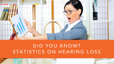 Did You Know? Statistics on Hearing Loss