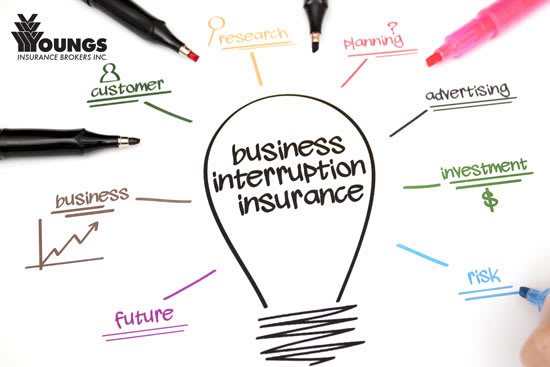 Understanding Business Interruption Insurance Before You Regret It