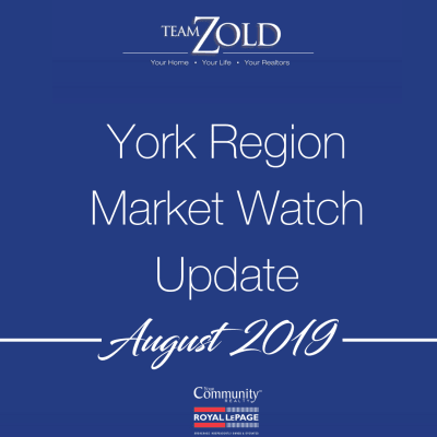 August 2019 Market Watch