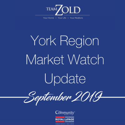 September 2019 Market Watch