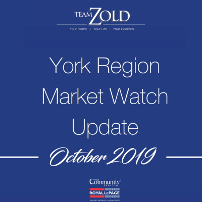 October 2019 Market Watch