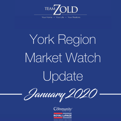 January 2020 Market Watch