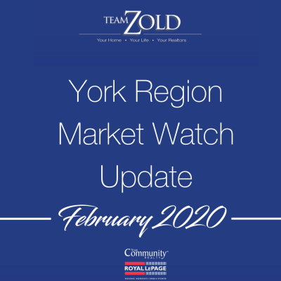 February 2020 Market Watch