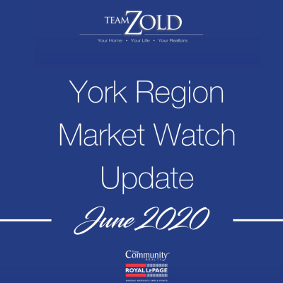 June 2020 Market Watch