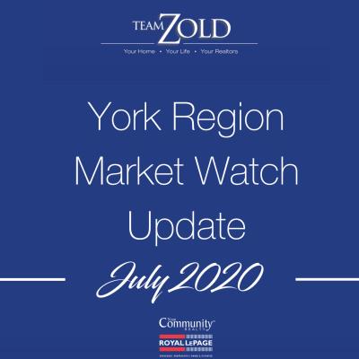 July 2020 Market Watch