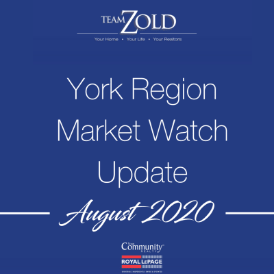 August 2020 Market Watch