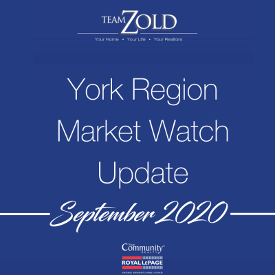 September 2020 Market Watch