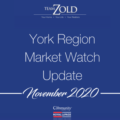 November 2020 Market Watch