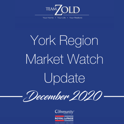 December 2020 Market Watch