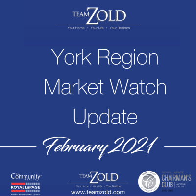 February 2021 Market Watch