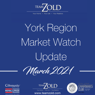 March 2021 Market Watch